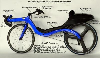 De Carbon High Racer - belangrijkste eigenschappen